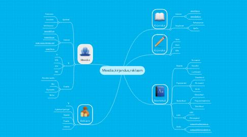 Mind Map: Meedia,kirjandus,reklaam