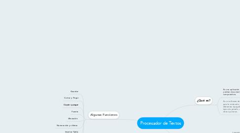 Mind Map: Procesador de Textos