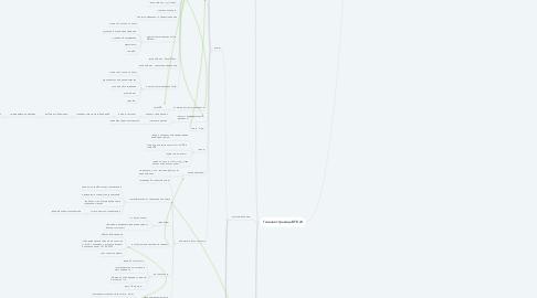 Mind Map: все