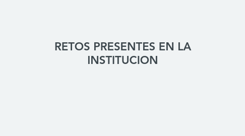 Mind Map: RETOS PRESENTES EN LA INSTITUCION