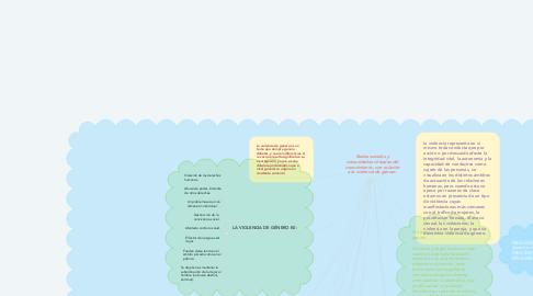 Mind Map: Redes sociales y comunidades virtuales del conocimiento, con relación a la violencia de género.