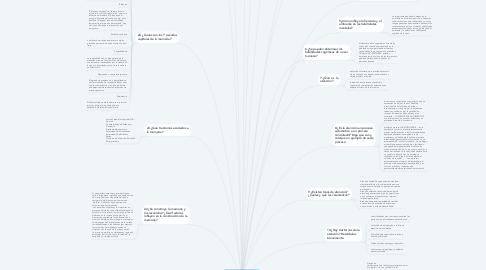 Mind Map: Unidad 2- Momento 2: Diseño de la Investigación