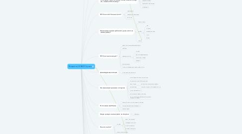 Mind Map: Владелец НОВОГО дома