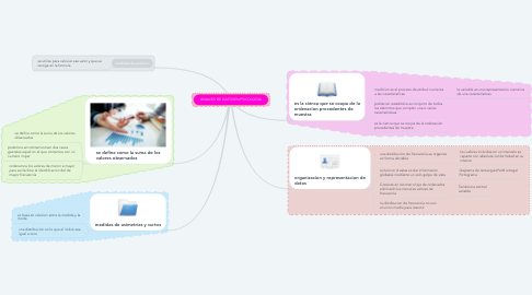Mind Map: ANALISIS DE DATOSEN PSICOLOGIA