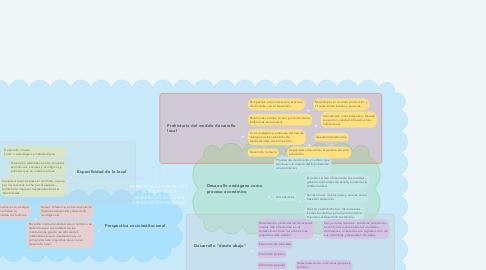 Mind Map: PERSPECTIVAS, POLÍTICAS Y ESTRATEGIAS DE DESARROLLO LOCAL EN ÁREAS METROPOLITANAS