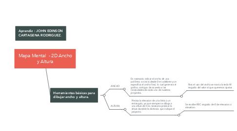 Mind Map: Mapa Mental  - 2D Ancho y Altura