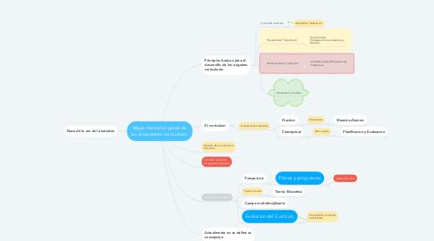 Mind Map: Mapa mental origenes de las propuestas curriculares.