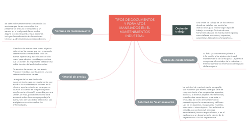 Mind Map: TIPOS DE DOCUMENTOS Y FORMATOS MANEJADOS EN EL MANTENIMIENTOS INDUSTRIAL