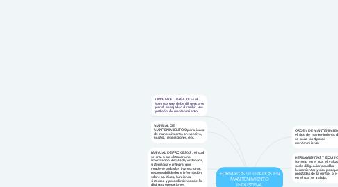Mind Map: FORMATOS UTILIZADOS EN MANTENIMIENTO INDUSTRIAL