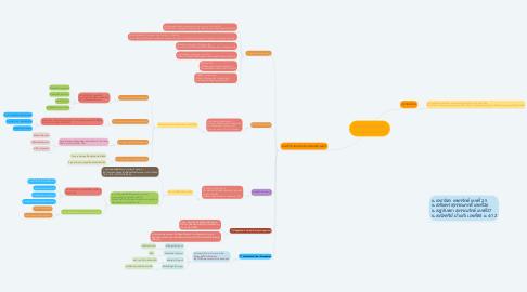 Mind Map: ระบบคอมพิวเตอร์  (Computer Ststem)