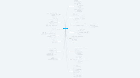 Mind Map: Célula eucariota