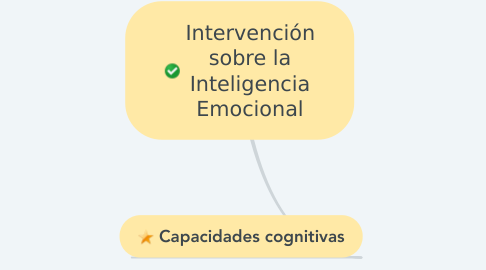 Mind Map: INSTRUCTOR VIRTUAL SENA