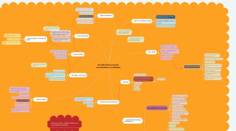 Mind Map: Sociedade de consumo: características sociológicas
