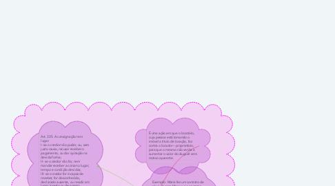 Mind Map: AÇÃO CONSIGNATÓRIA DE ALUGUEL