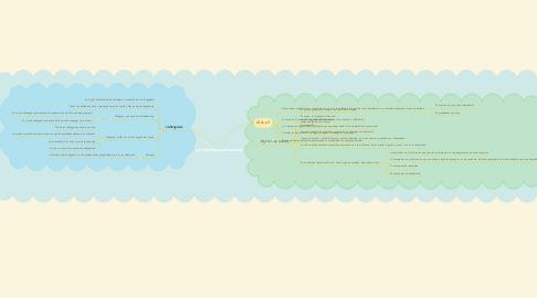 Mind Map: La ontología educativa