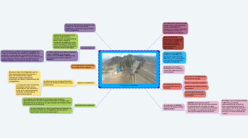 Mind Map: Hidroeléctrica El Quimbo.