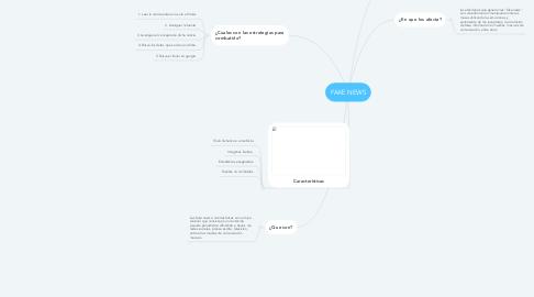 Mind Map: FAKE NEWS