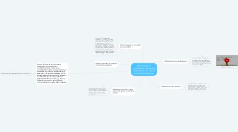 Mind Map: Redes sociales y comunidades virtuales del conocimiento, con relación a la violencia de género