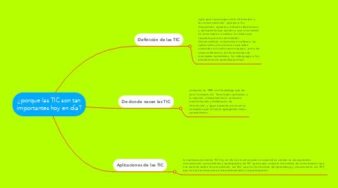Mind Map: ¿porque las TIC son tan importantes hoy en día?