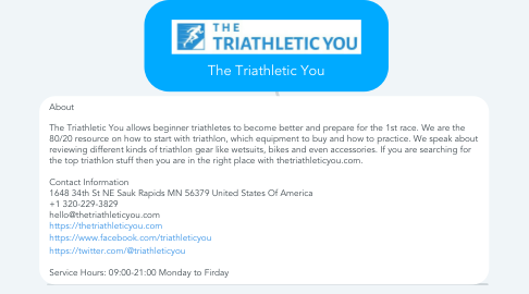 Mind Map: The Triathletic You