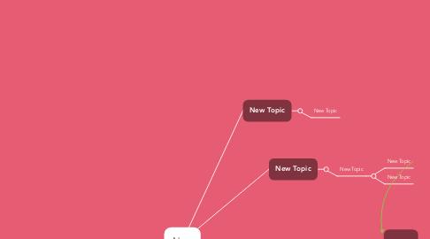 Mind Map: New