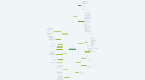 Mind Map: Waste Water Treatment