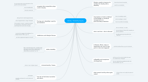 Mind Map: Ability / Disability Equity