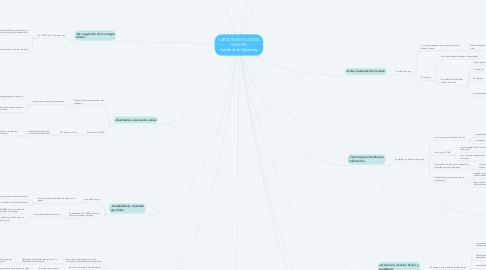 Mind Map: CARACTERÍSTICAS DEL CÁNCER  -Hanahan & Weinberg-