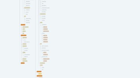 Mind Map: DEPT