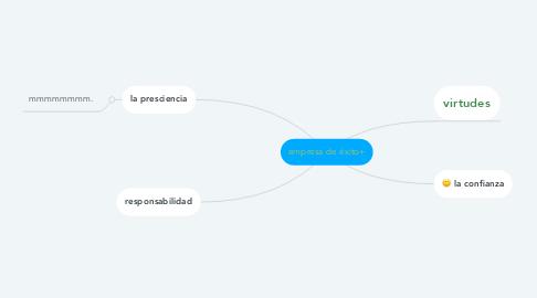 Mind Map: empresa de éxito+