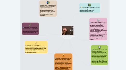 Mind Map: ENFERMEDADES PRODUCIDAS POR EL USO DE LA TECNOLOGÍA