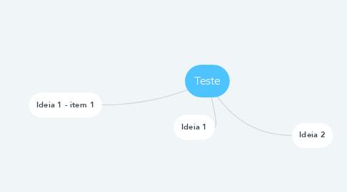 Mind Map: Teste
