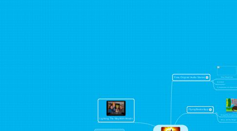 Mind Map: Night Light Stories