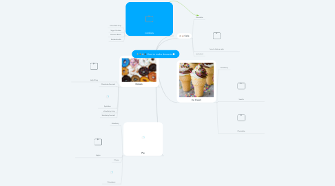 Mind Map: How to make desserts