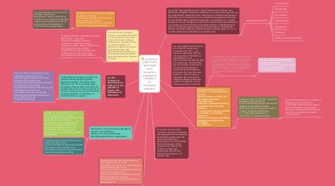 Mind Map: ¿Cuál es el papel de la tecnología en la formación profesional a distancia en escenarios virtuales?