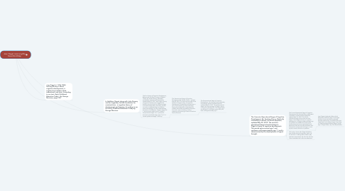 Mind Map: Jean Piaget mind mapMy New Mind Map