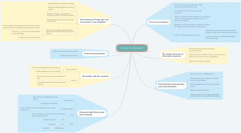 Mind Map: Pricing of information