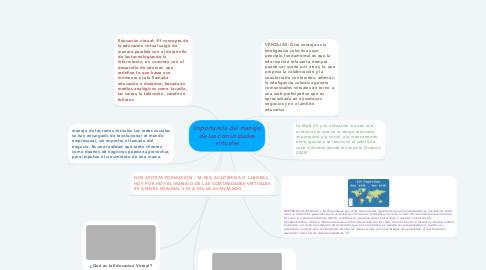 Mind Map: Importancia del manejo de las comunidades virtuales