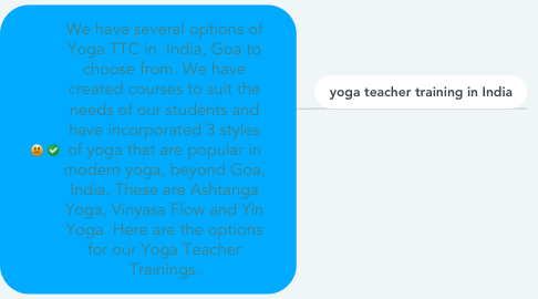 Mind Map: We have several options of Yoga TTC in  India, Goa to choose from. We have created courses to suit the needs of our students and have incorporated 3 styles of yoga that are popular in modern yoga, beyond Goa, India. These are Ashtanga Yoga, Vinyasa Flow and Yin Yoga. Here are the options for our Yoga Teacher Trainings.