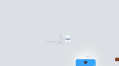 Mind Map: תכנון יחידת לימוד משולבת מחשב