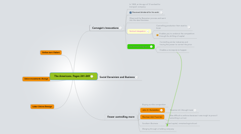 Mind Map: The Americans. Pages 241-249