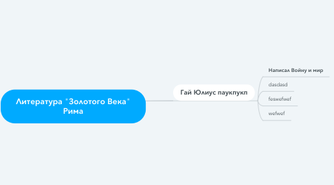 "Mind Map: Литература ""Золотого Века"" Рима"