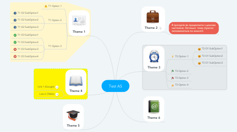 Mind Map: Test AS