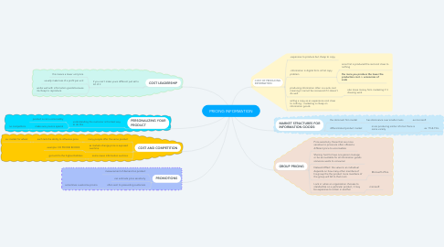 Mind Map: PRICING INFORMATION