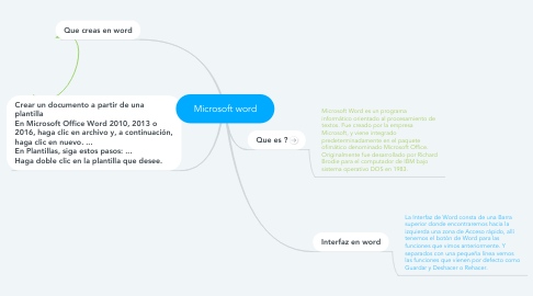 Mind Map: Microsoft word