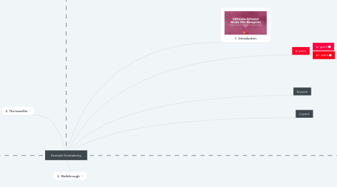 Mind Map: Example Notetakeing