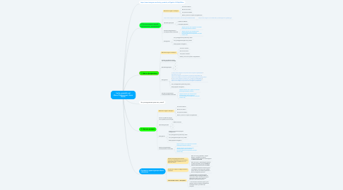 Mind Map: hochy_prazdnik_od Инна Стефчишина, Anna Golub
