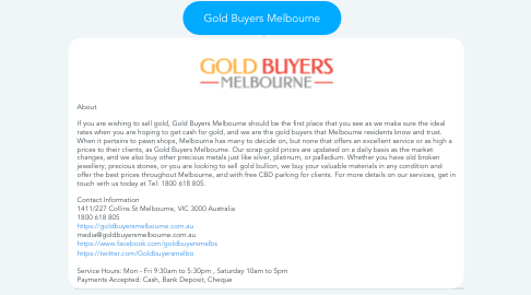 Mind Map: Gold Buyers Melbourne