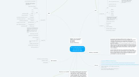 Mind Map: Mijn voorlopige keuze voor een van de twee afstudeerrichtingen