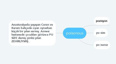Mind Map: poisonous
